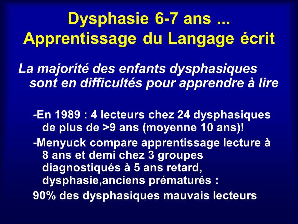 Dysphasie 6-7 ans ... Apprentissage du Langage écrit