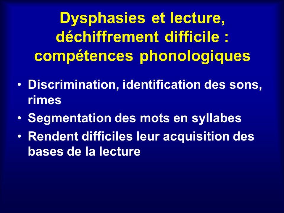 Dysphasies et lecture, déchiffrement difficile : compétences phonologiques