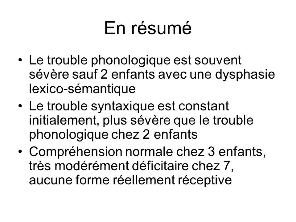 En résumé Le trouble phonologique est souvent sévère sauf 2 enfants avec une dysphasie lexico-sémantique.