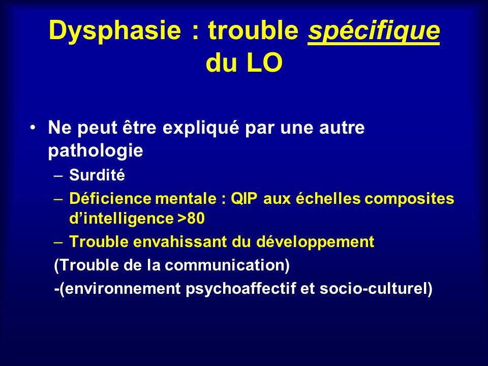 Dysphasie : trouble spécifique du LO