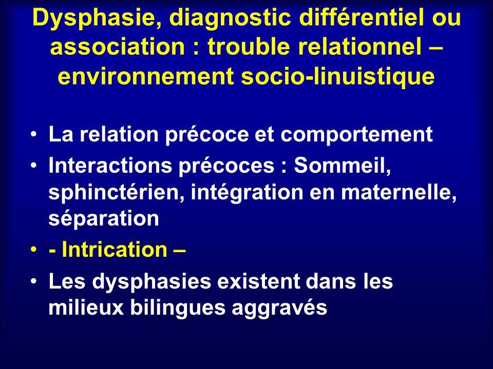 Dysphasie, diagnostic différentiel ou association : trouble relationnel – environnement socio-linuistique