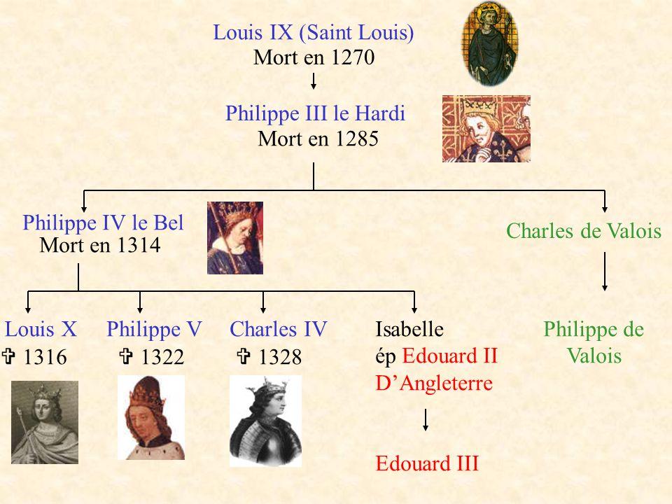 Louis IX (Saint Louis) Mort en 1270. Philippe III le Hardi. Mort en 1285. Philippe IV le Bel. Charles de Valois.