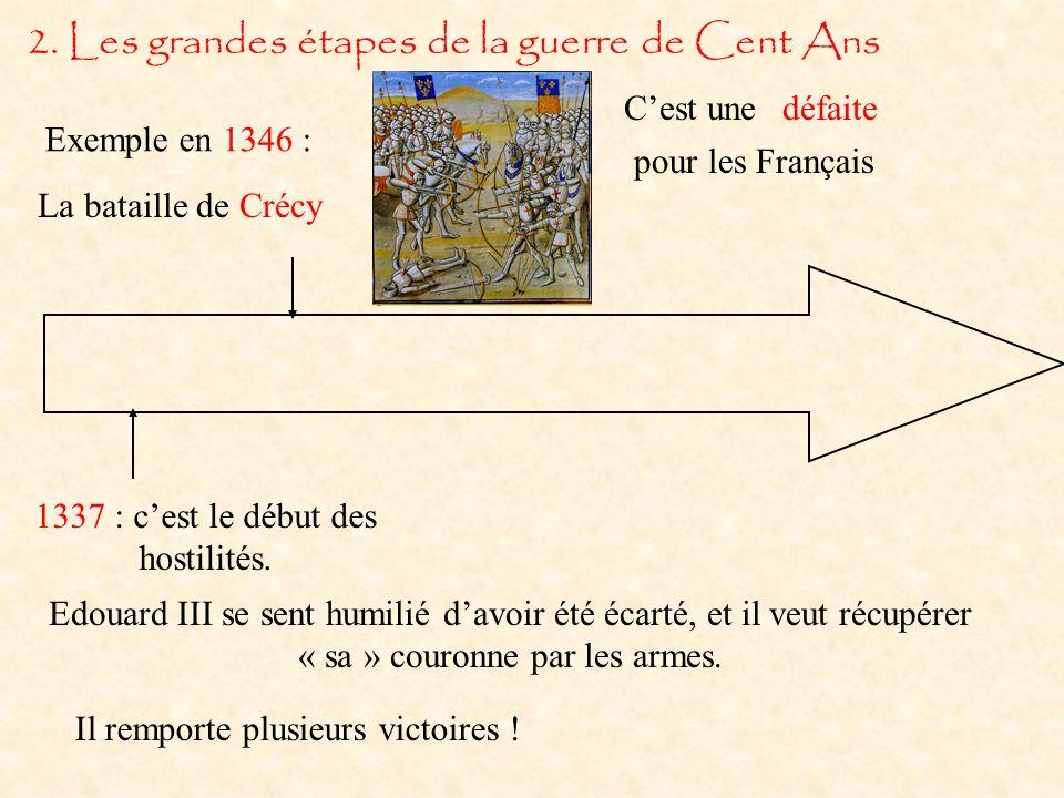 2. Les grandes étapes de la guerre de Cent Ans