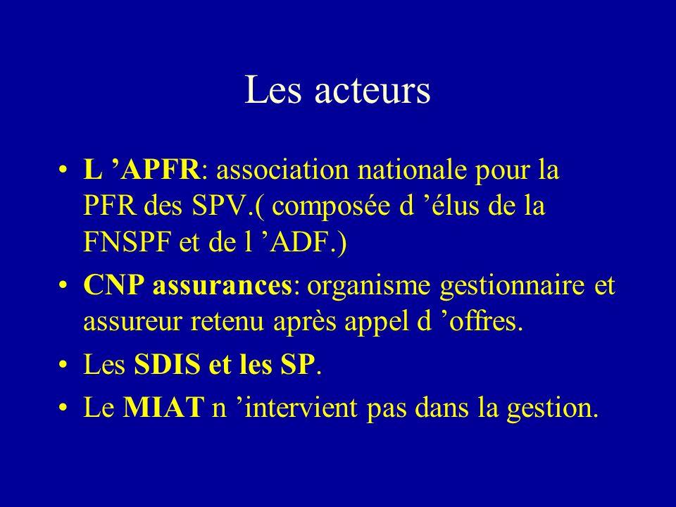 Les acteurs L 'APFR: association nationale pour la PFR des SPV.( composée d 'élus de la FNSPF et de l 'ADF.)