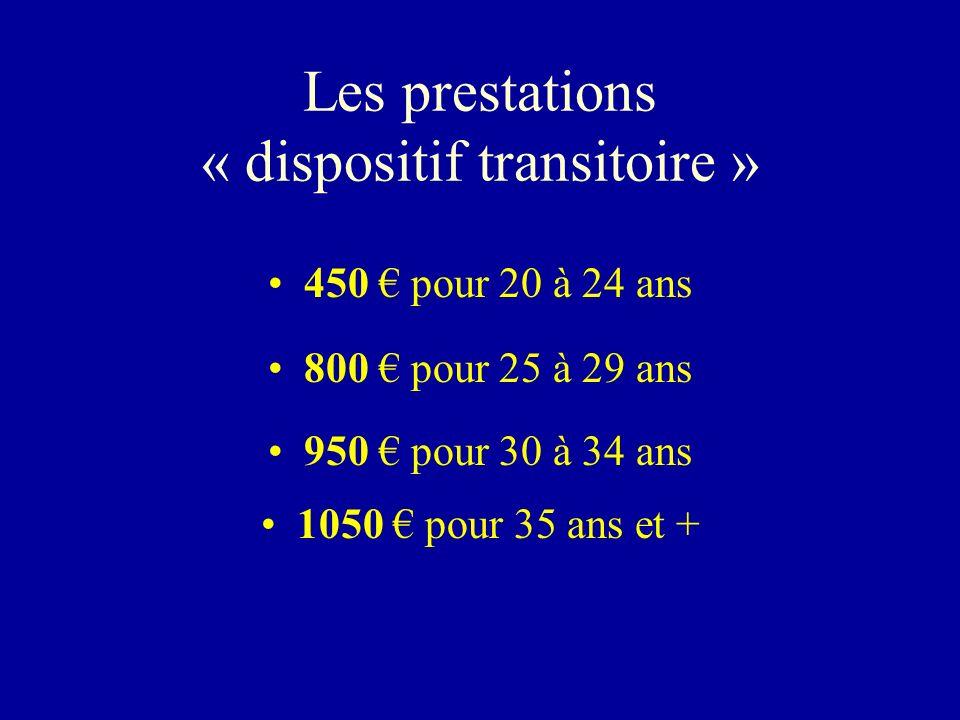 Les prestations « dispositif transitoire »