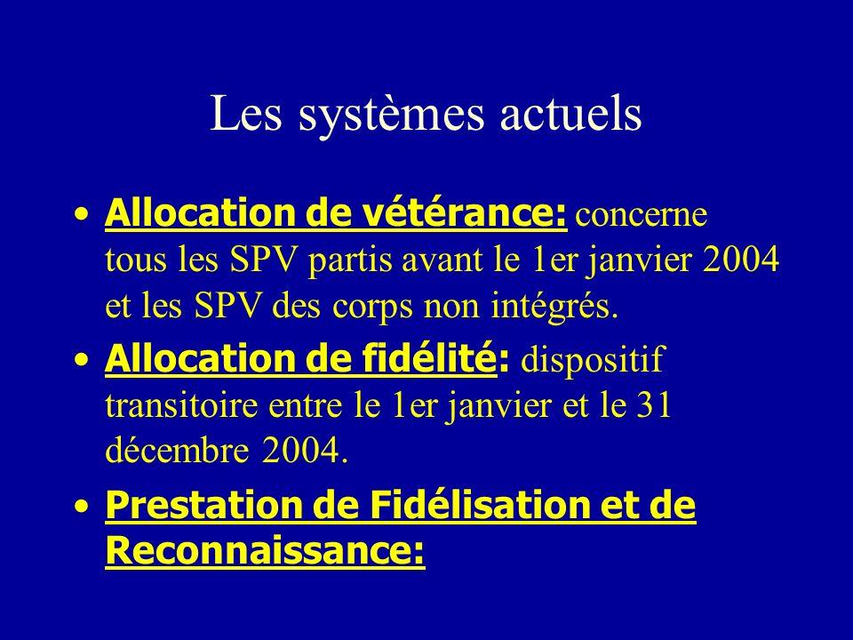 Les systèmes actuels Allocation de vétérance: concerne tous les SPV partis avant le 1er janvier 2004 et les SPV des corps non intégrés.