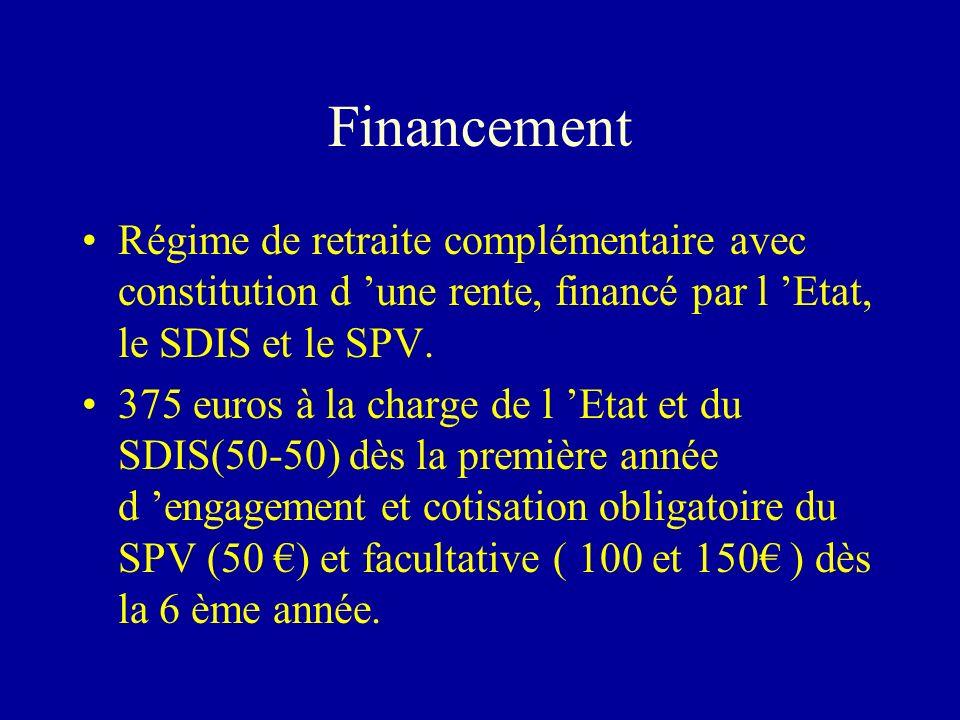 Financement Régime de retraite complémentaire avec constitution d 'une rente, financé par l 'Etat, le SDIS et le SPV.