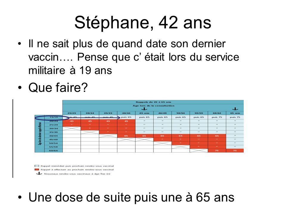 Stéphane, 42 ans Que faire Une dose de suite puis une à 65 ans