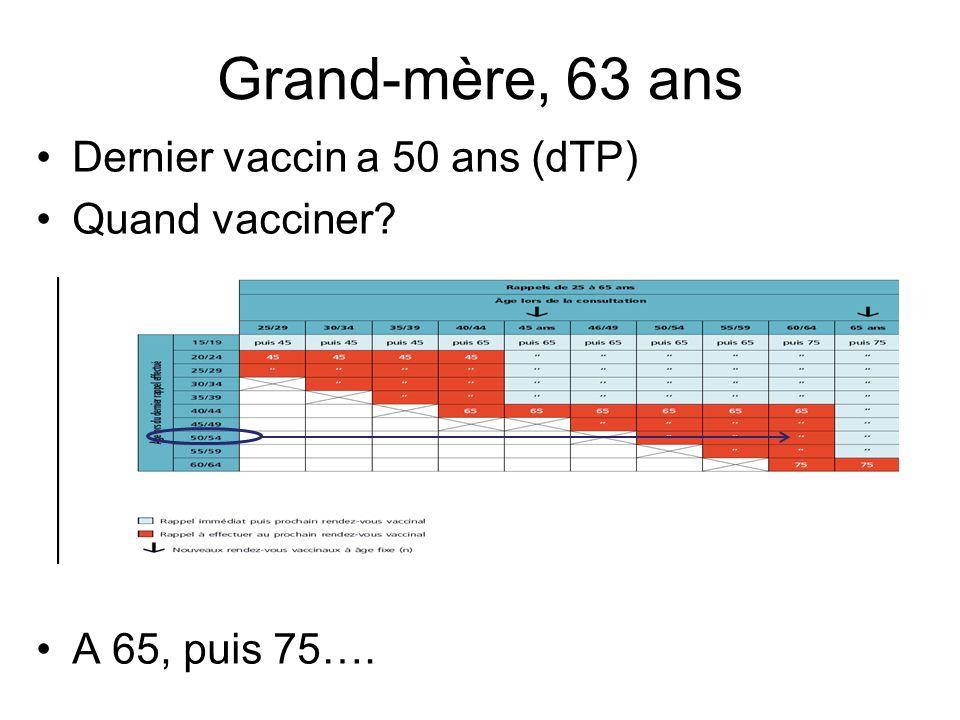 Grand-mère, 63 ans Dernier vaccin a 50 ans (dTP) Quand vacciner