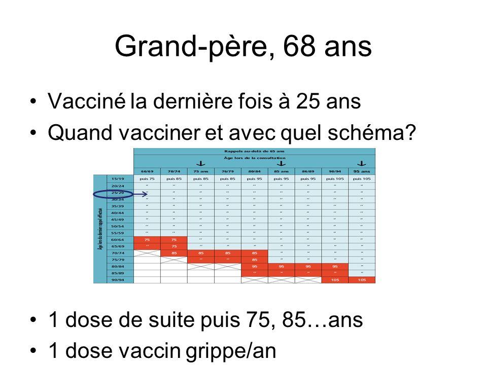 Grand-père, 68 ans Vacciné la dernière fois à 25 ans