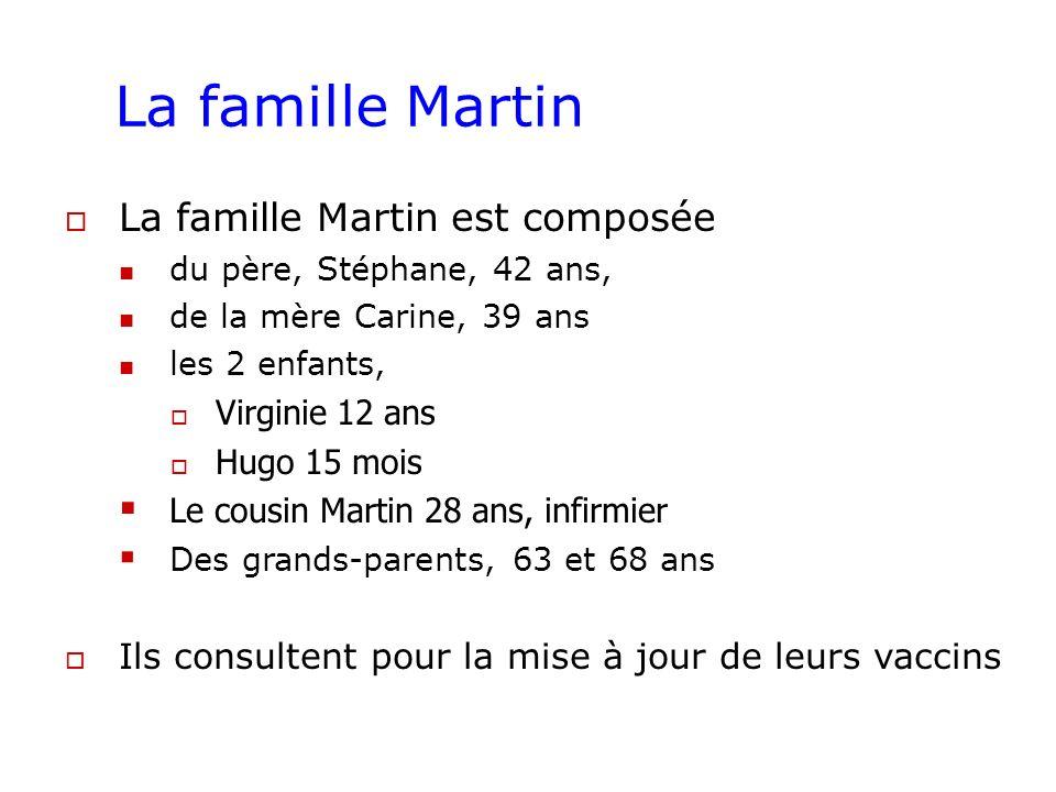La famille Martin La famille Martin est composée
