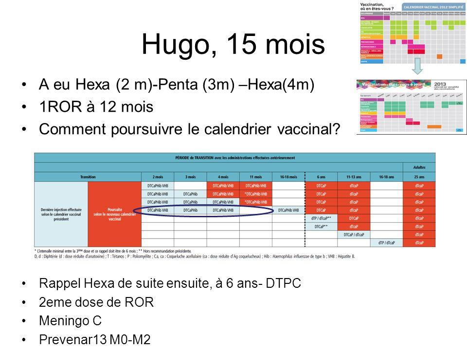 Hugo, 15 mois A eu Hexa (2 m)-Penta (3m) –Hexa(4m) 1ROR à 12 mois