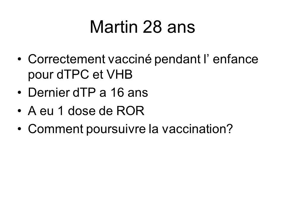 Martin 28 ans Correctement vacciné pendant l' enfance pour dTPC et VHB