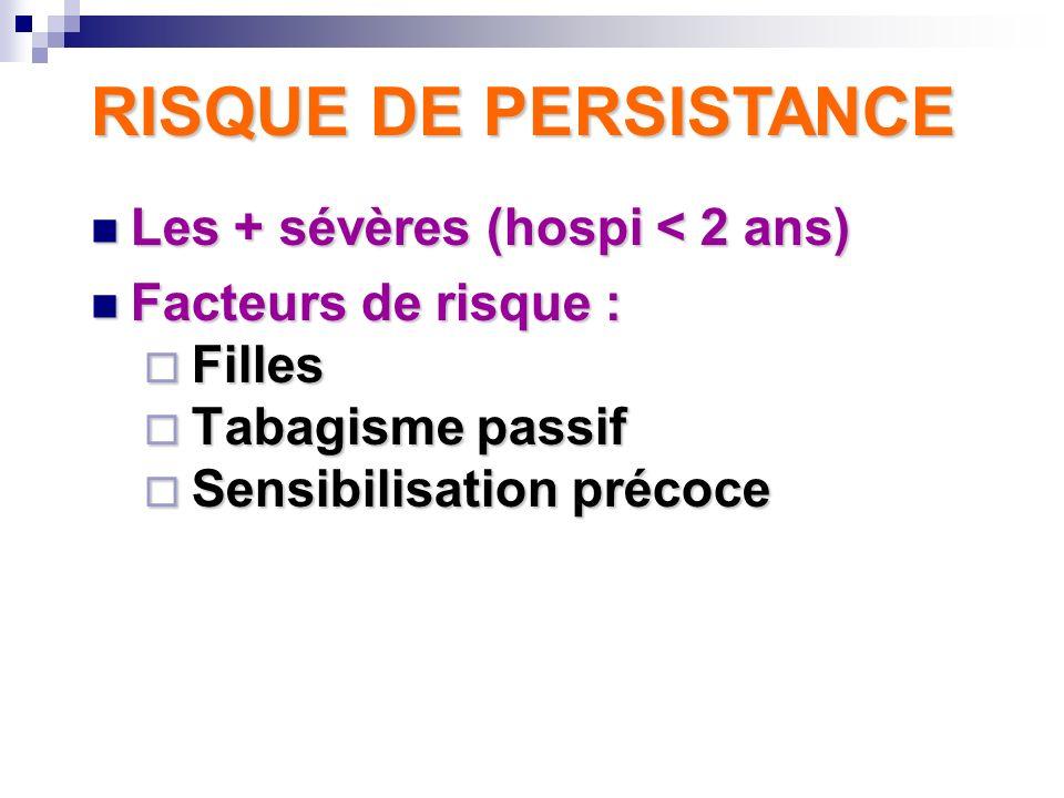 RISQUE DE PERSISTANCE Les + sévères (hospi < 2 ans)