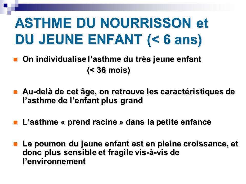 ASTHME DU NOURRISSON et DU JEUNE ENFANT (< 6 ans)