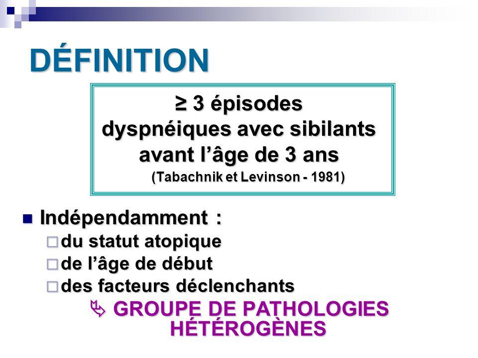DÉFINITION ≥ 3 épisodes dyspnéiques avec sibilants