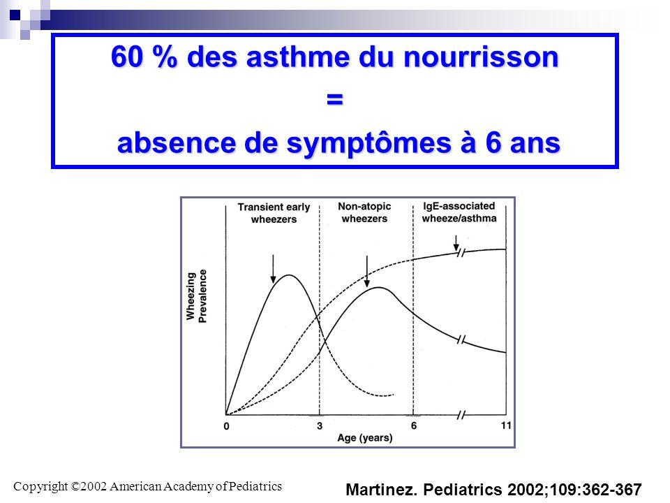 60 % des asthme du nourrisson absence de symptômes à 6 ans