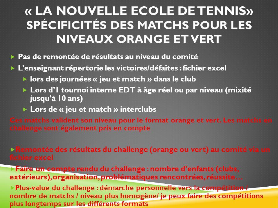 « La nouvelle Ecole de Tennis» Spécificités des matchs pour les niveaux orange et vert