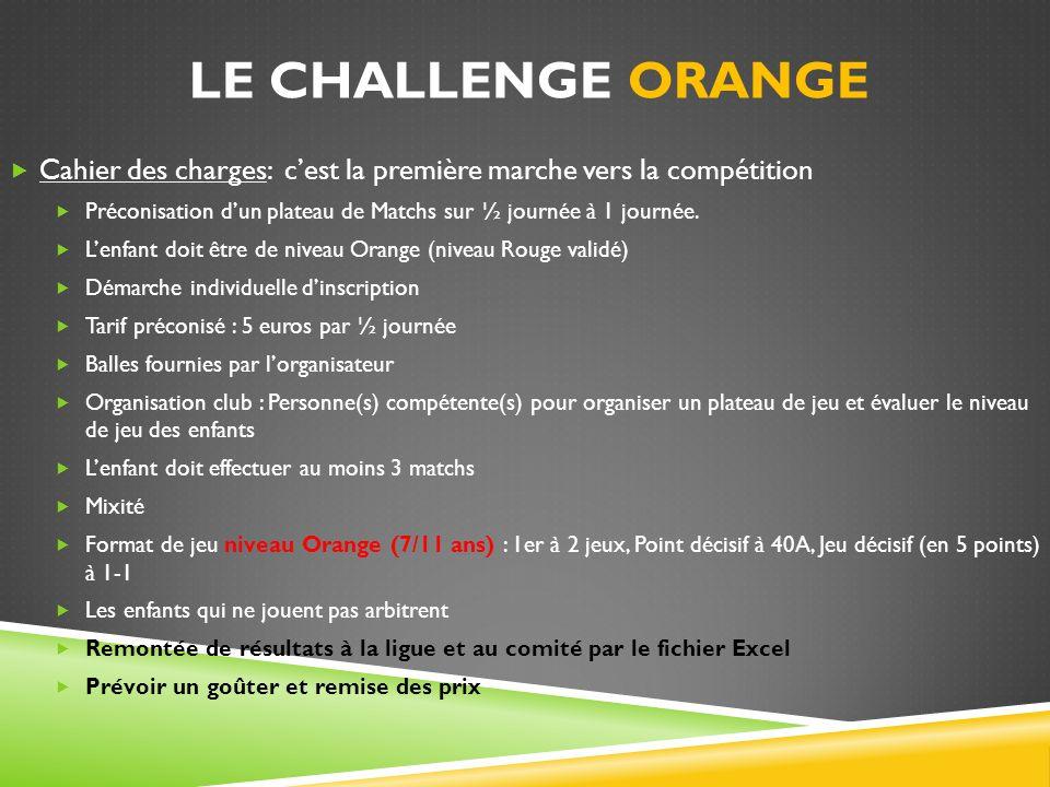 LE challenge orange Cahier des charges: c'est la première marche vers la compétition.