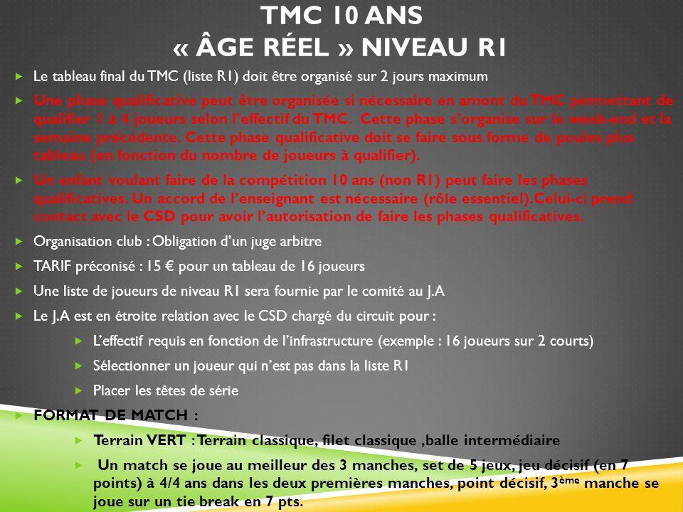 TMC 10 ANS « ÂGE RÉEL » NIVEAU R1