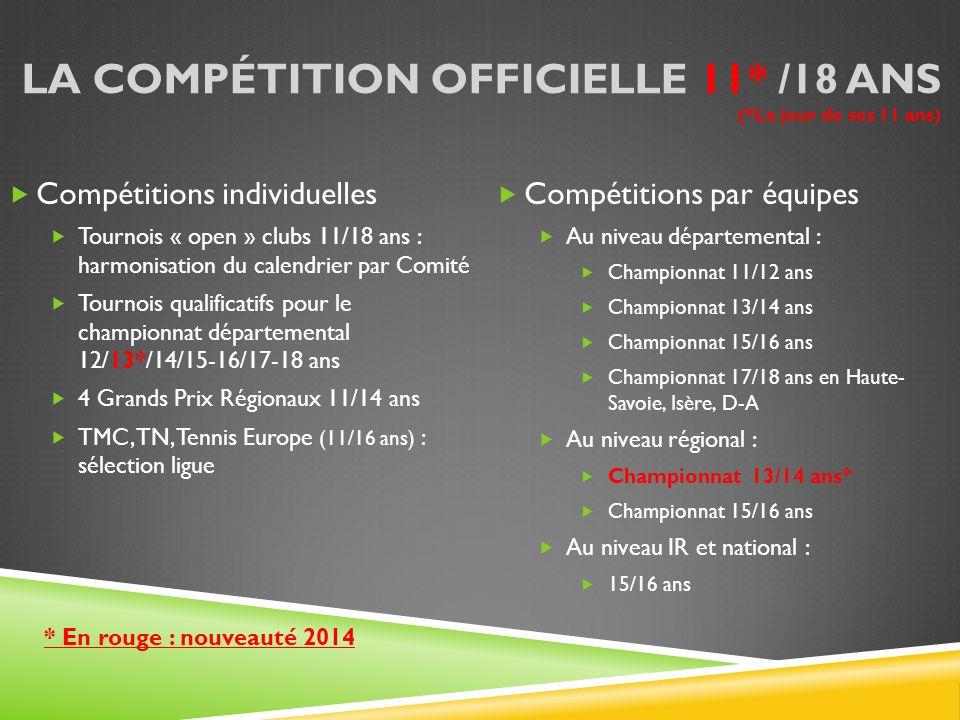 La compétition officielle 11* /18 ans (*Le jour de ses 11 ans)