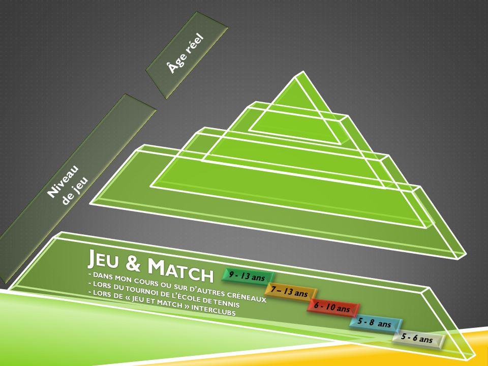 Jeu & Match - dans mon cours ou sur d'autres créneaux - lors du tournoi de l'école de tennis - lors de « jeu et match » interclubs