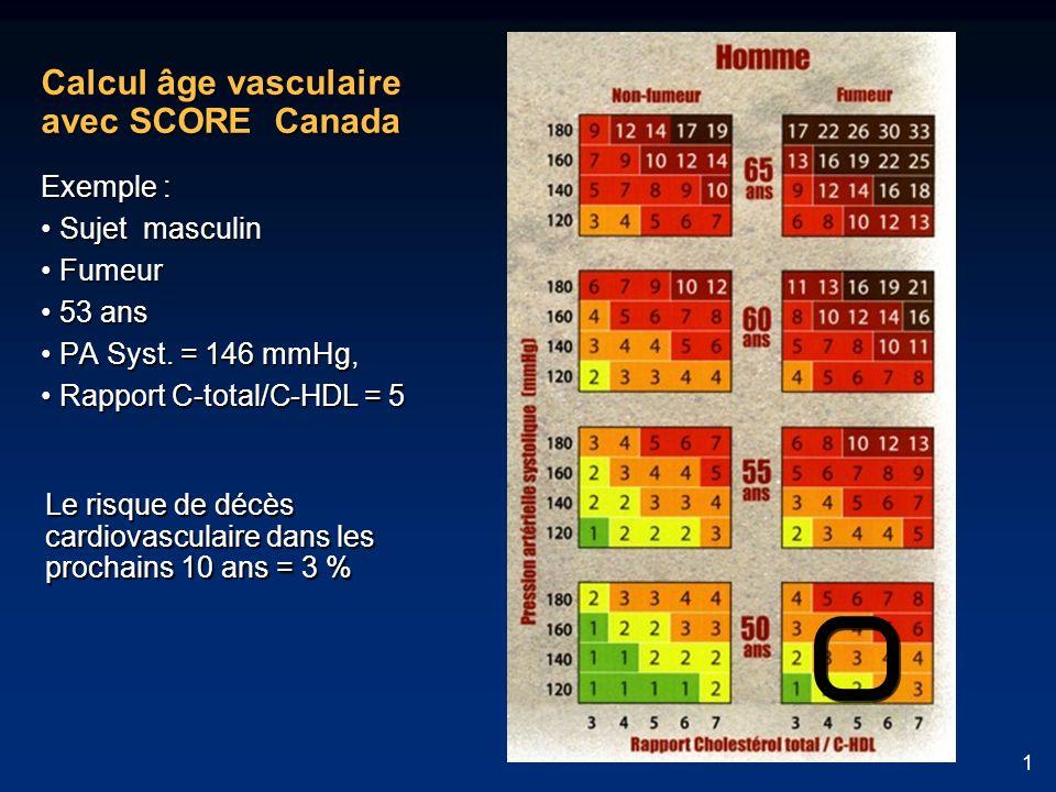 Calcul âge vasculaire avec SCORE Canada