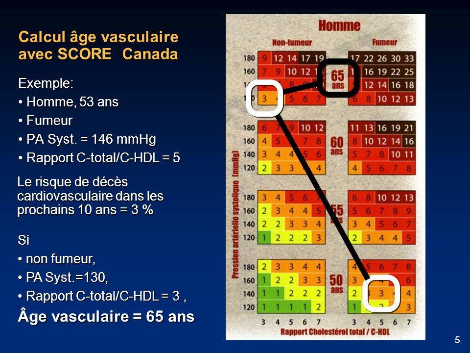 calcul  u00e2ge vasculaire avec score canada