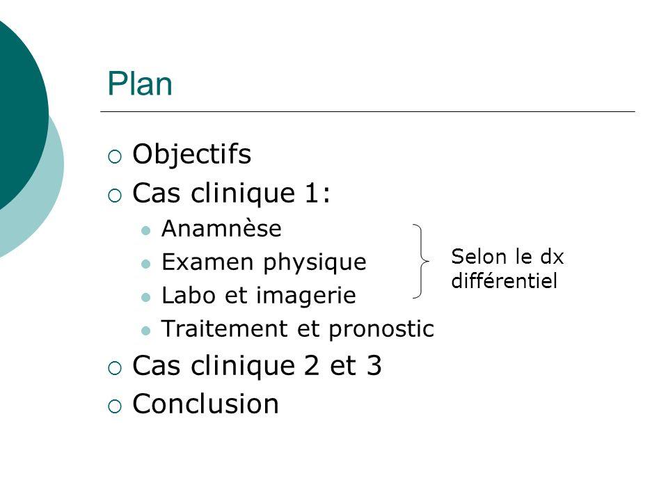 Plan Objectifs Cas clinique 1: Cas clinique 2 et 3 Conclusion Anamnèse