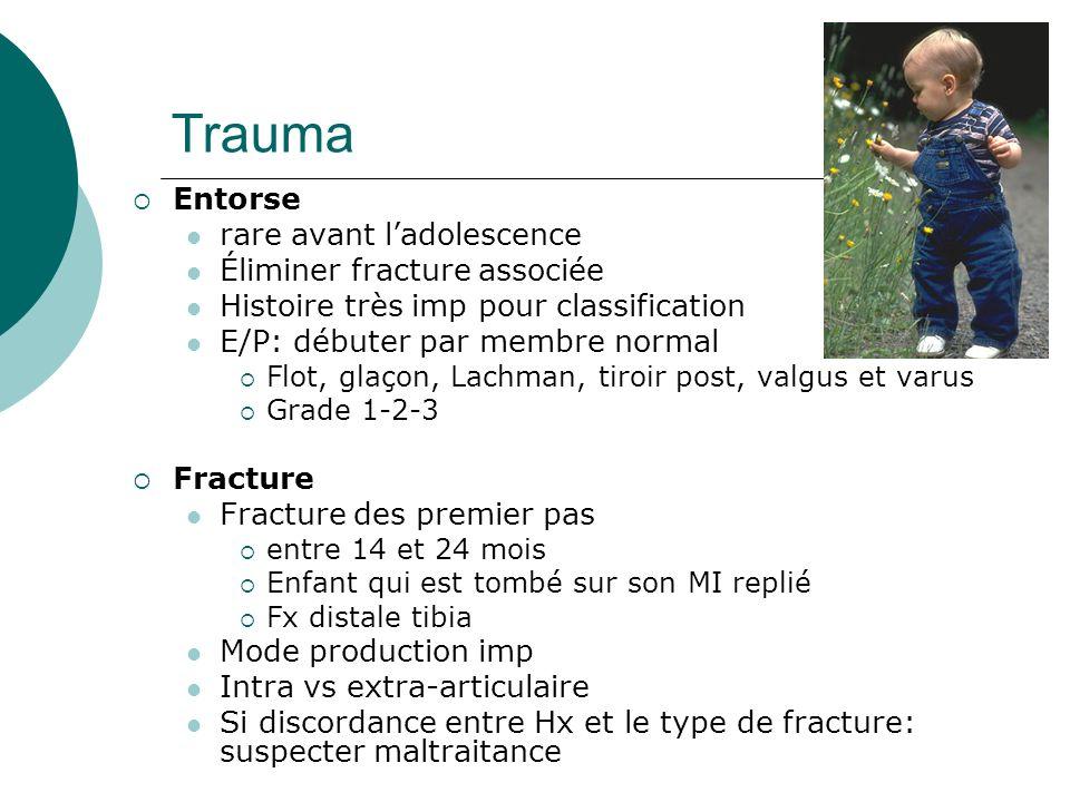 Trauma Entorse rare avant l'adolescence Éliminer fracture associée