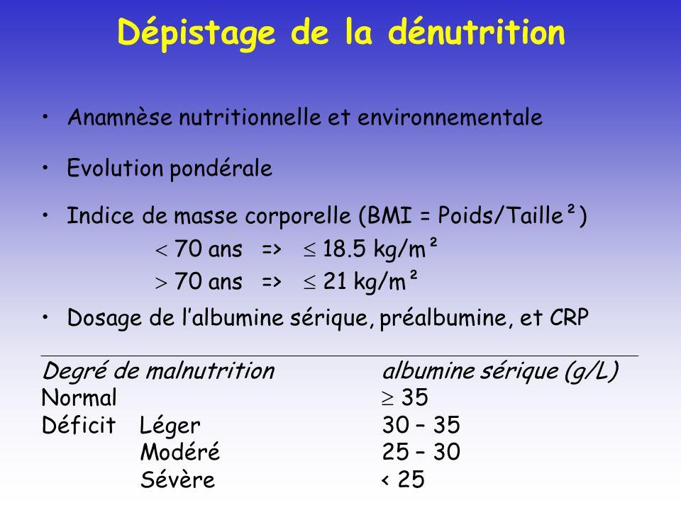 Dépistage de la dénutrition