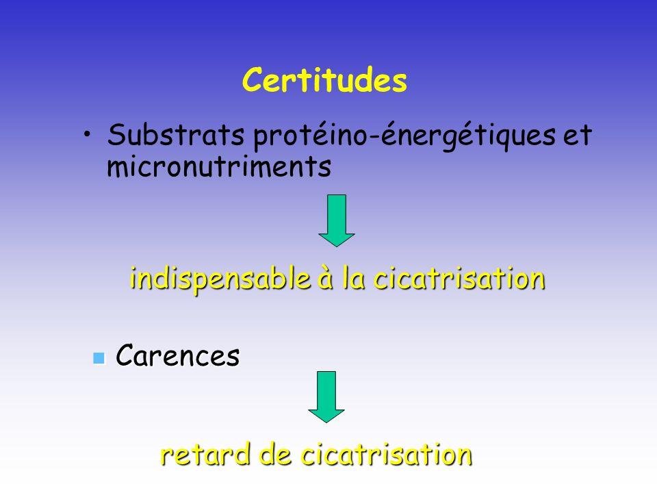 Certitudes Substrats protéino-énergétiques et micronutriments