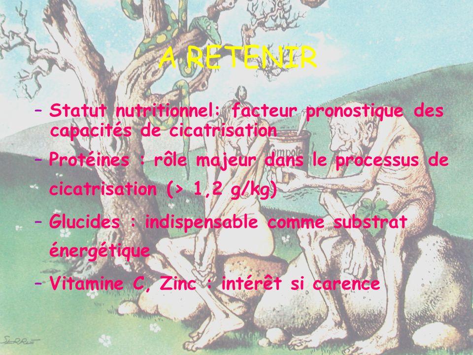A RETENIR Statut nutritionnel: facteur pronostique des