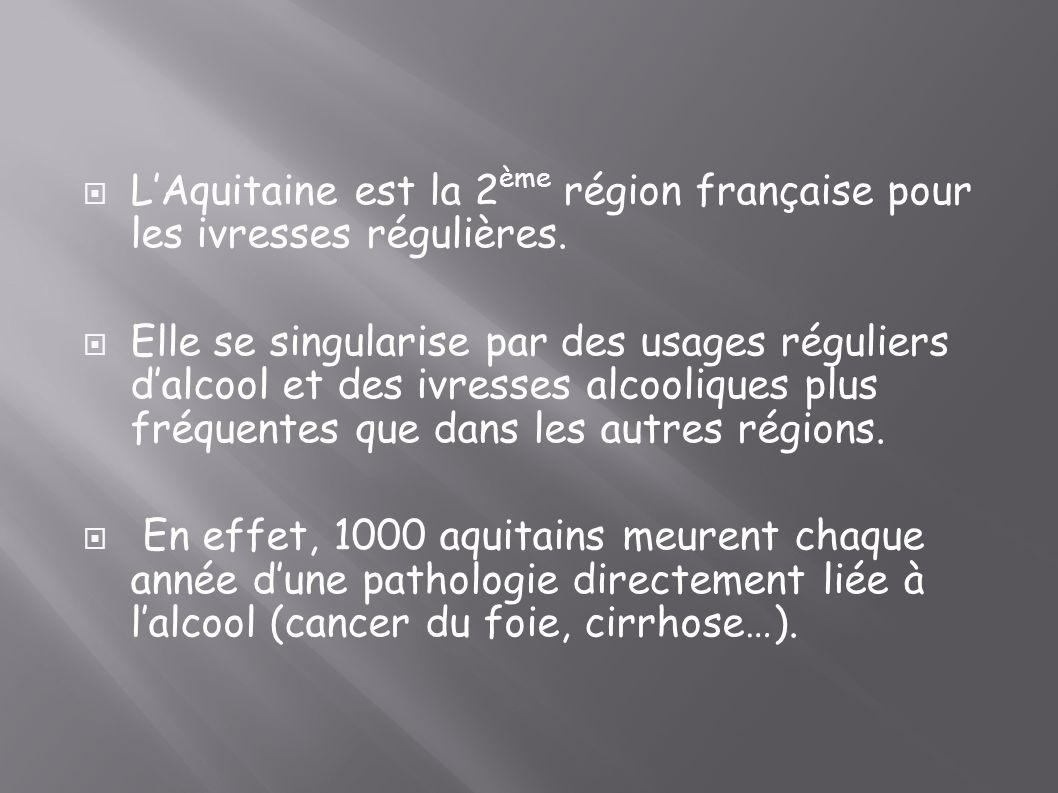 L'Aquitaine est la 2ème région française pour les ivresses régulières.