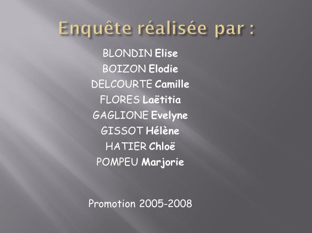 Enquête réalisée par : BLONDIN Elise BOIZON Elodie DELCOURTE Camille