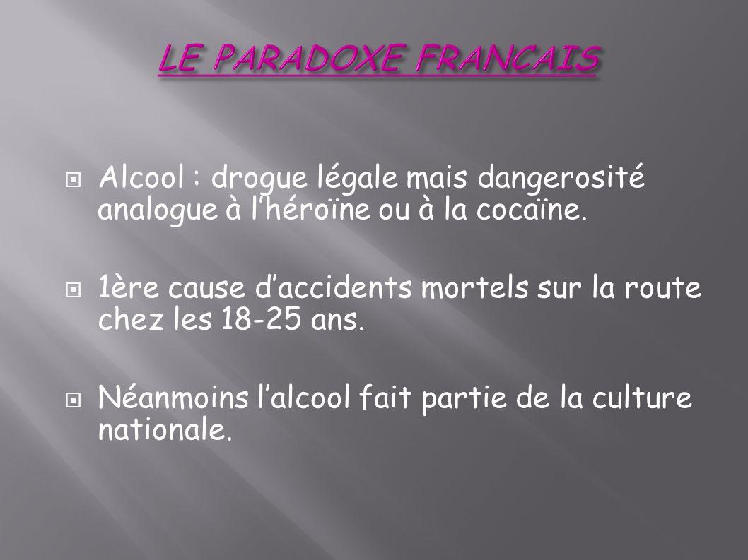 LE PARADOXE FRANCAIS Alcool : drogue légale mais dangerosité analogue à l'héroïne ou à la cocaïne.