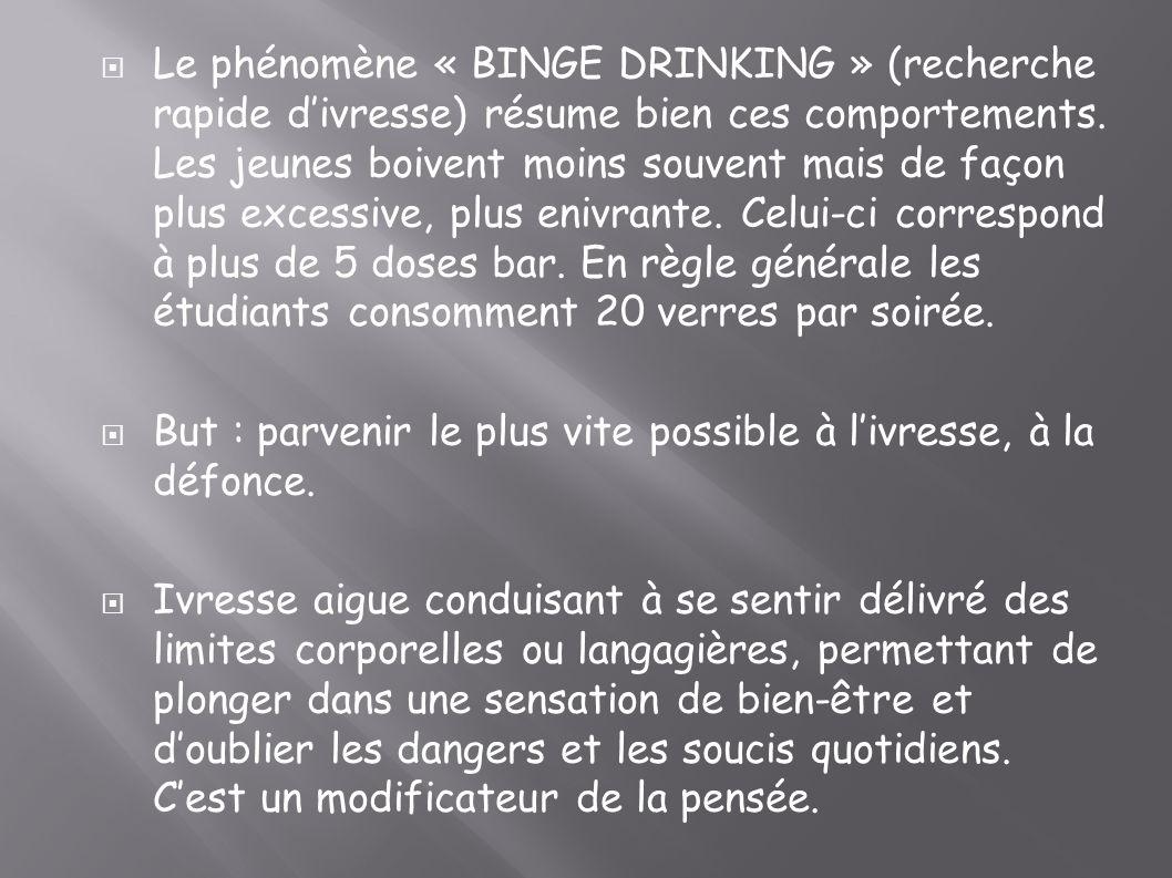 Le phénomène « BINGE DRINKING » (recherche rapide d'ivresse) résume bien ces comportements. Les jeunes boivent moins souvent mais de façon plus excessive, plus enivrante. Celui-ci correspond à plus de 5 doses bar. En règle générale les étudiants consomment 20 verres par soirée.