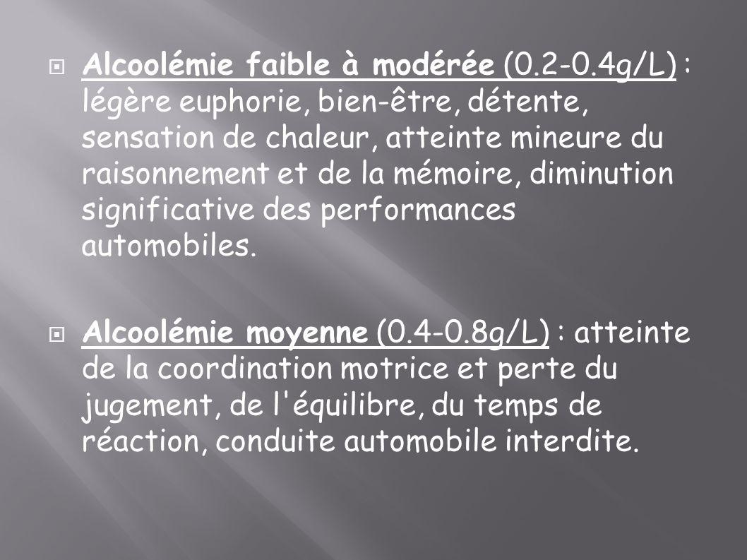 Alcoolémie faible à modérée (0. 2-0