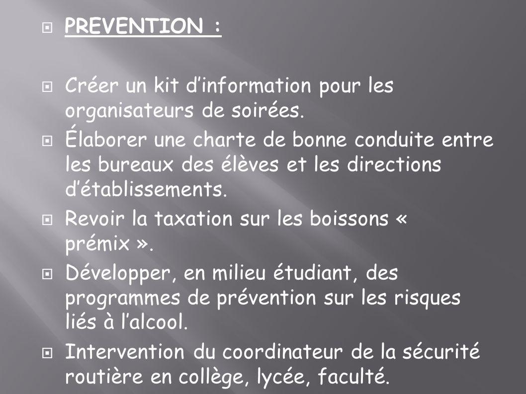 PREVENTION : Créer un kit d'information pour les organisateurs de soirées.