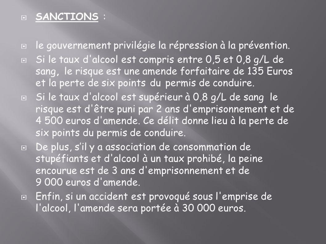 SANCTIONS : le gouvernement privilégie la répression à la prévention.