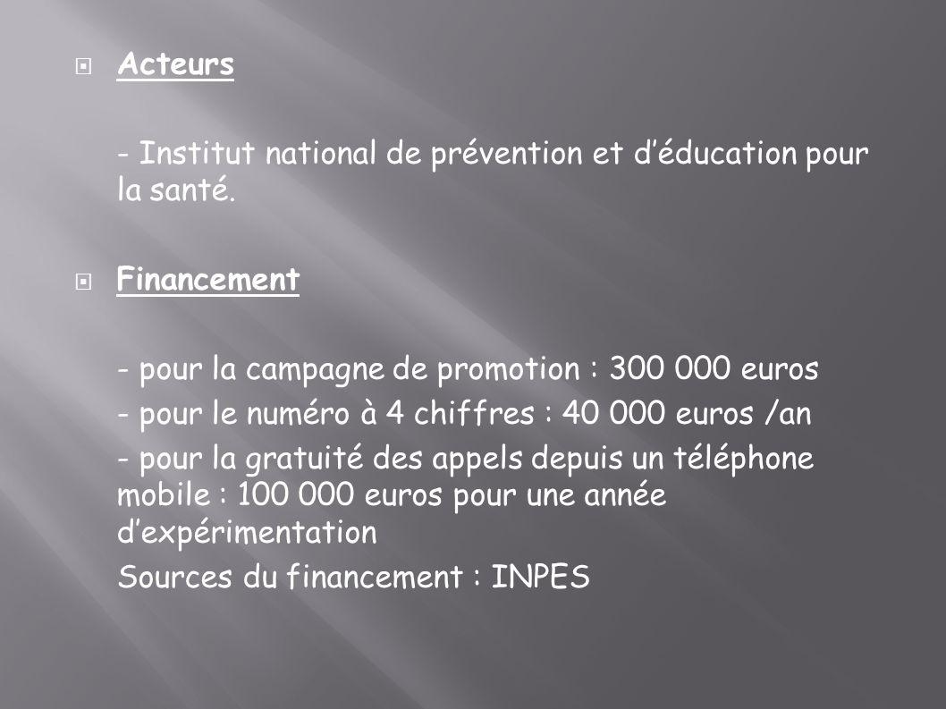 Acteurs - Institut national de prévention et d'éducation pour la santé. Financement. - pour la campagne de promotion : 300 000 euros.