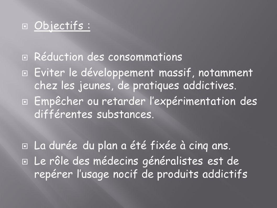 Objectifs : Réduction des consommations. Eviter le développement massif, notamment chez les jeunes, de pratiques addictives.