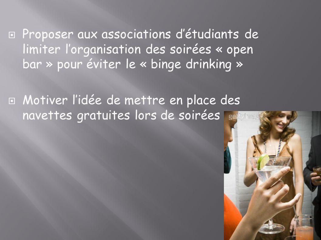 Proposer aux associations d'étudiants de limiter l'organisation des soirées « open bar » pour éviter le « binge drinking »