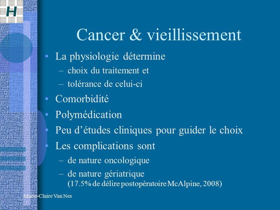 Cancer & vieillissement