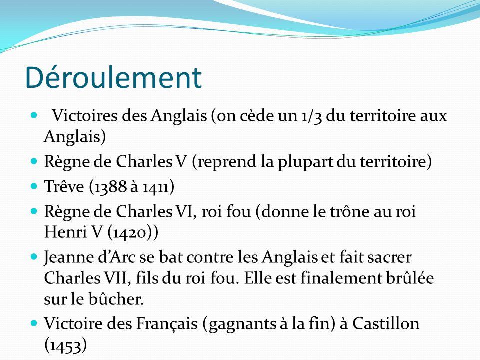 Déroulement Victoires des Anglais (on cède un 1/3 du territoire aux Anglais) Règne de Charles V (reprend la plupart du territoire)