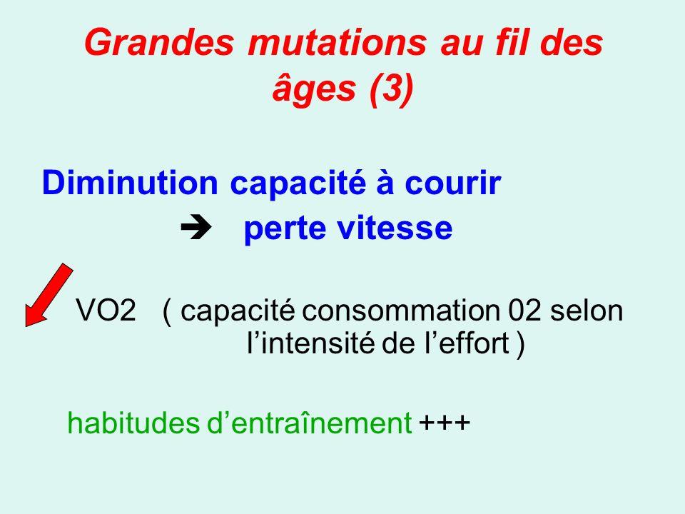 Grandes mutations au fil des âges (3)