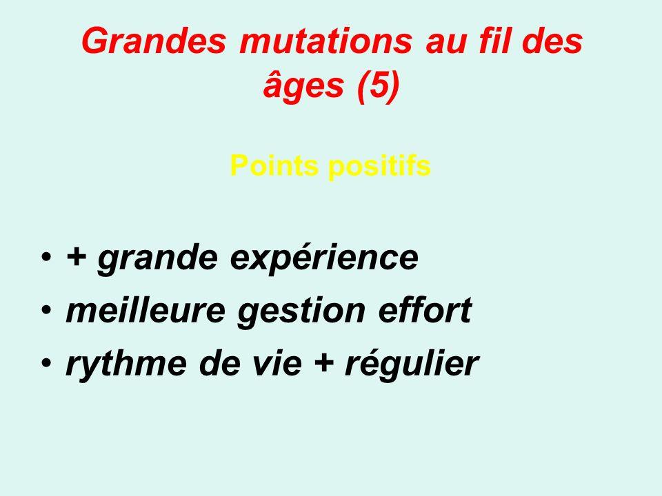 Grandes mutations au fil des âges (5)