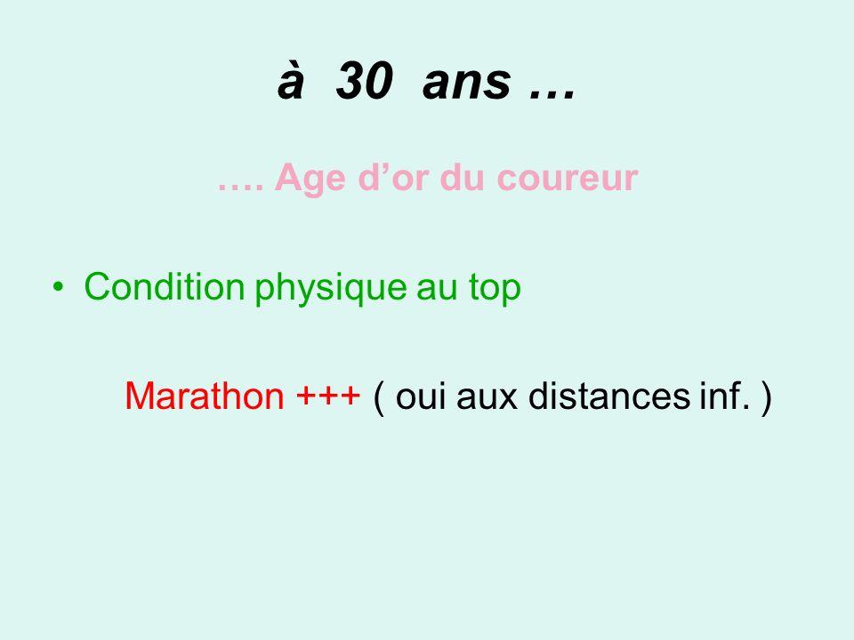 Marathon +++ ( oui aux distances inf. )