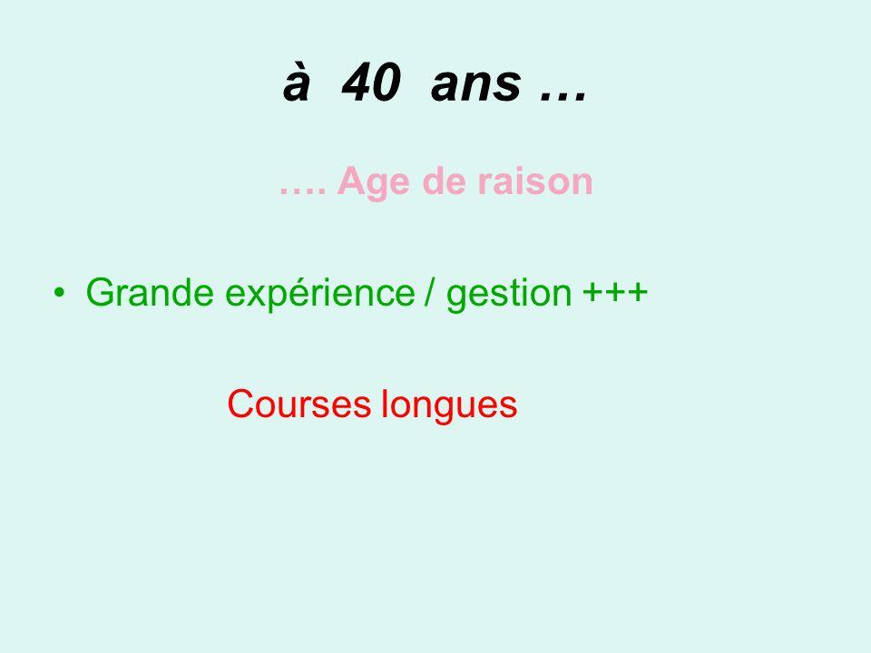 à 40 ans … …. Age de raison Grande expérience / gestion +++