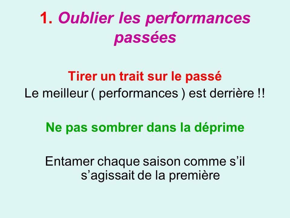 1. Oublier les performances passées